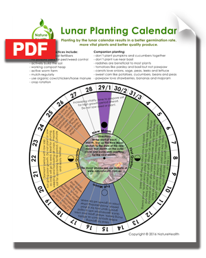 Lunar Planting Calendar Pdf