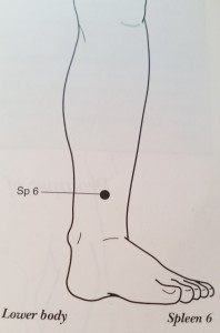 acupressure point to ease general pain in lower body